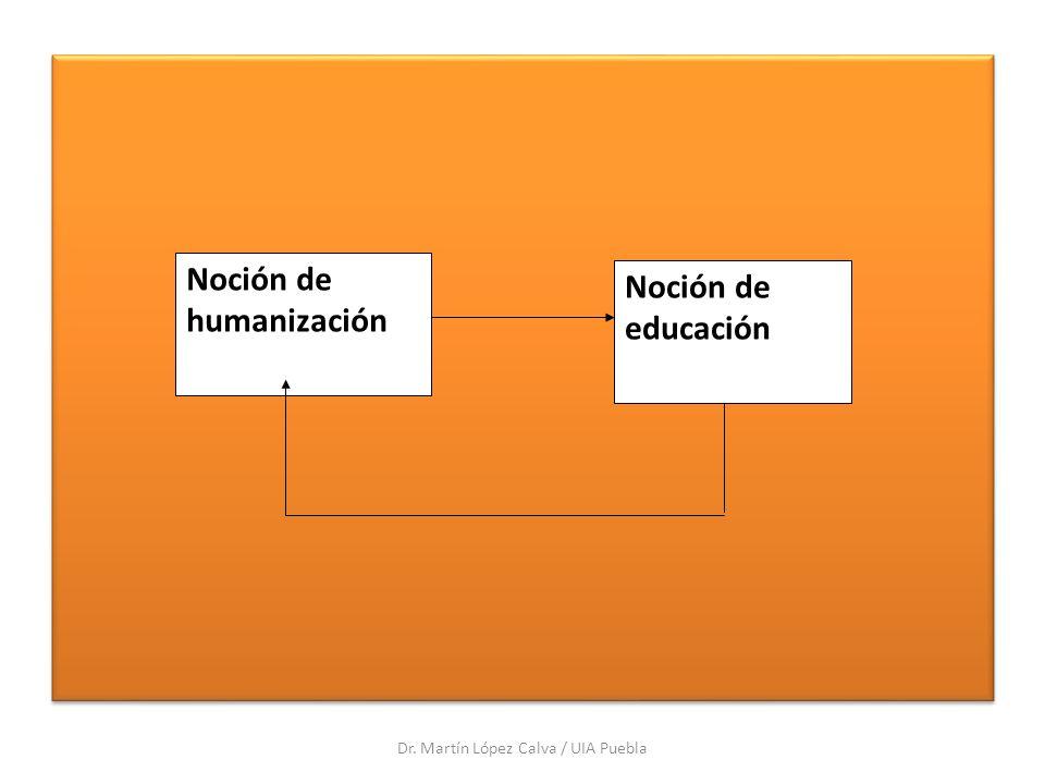 El punto de partida Dr. Martín López Calva / UIA Puebla Noción de humanización Noción de educación