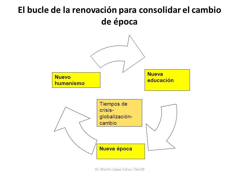 El bucle de la renovación para consolidar el cambio de época Nuevo humanismo Nueva educación Nueva época Tiempos de crisis- globalización- cambio Dr.