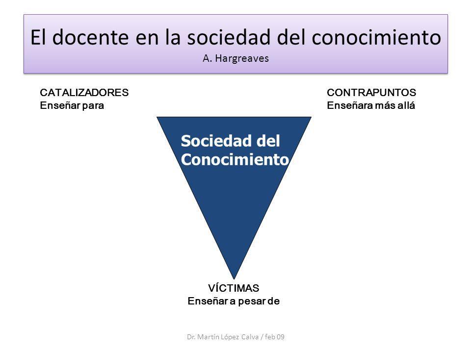 El docente en la sociedad del conocimiento A. Hargreaves Dr. Martín López Calva / feb 09 CONTRAPUNTOS Enseñara más allá CATALIZADORES Enseñar para VÍC