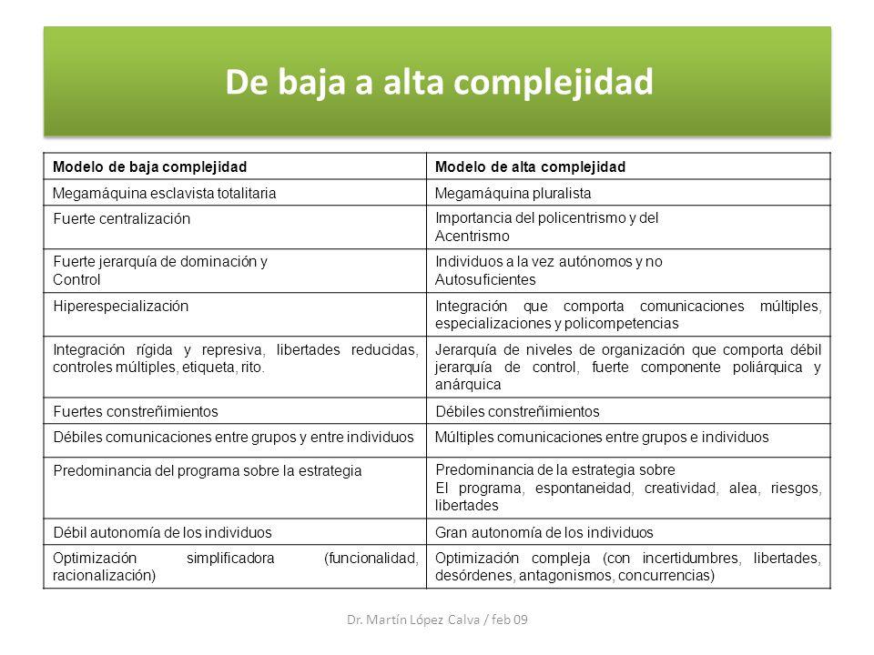 De baja a alta complejidad Modelo de baja complejidadModelo de alta complejidad Megamáquina esclavista totalitariaMegamáquina pluralista Fuerte centra
