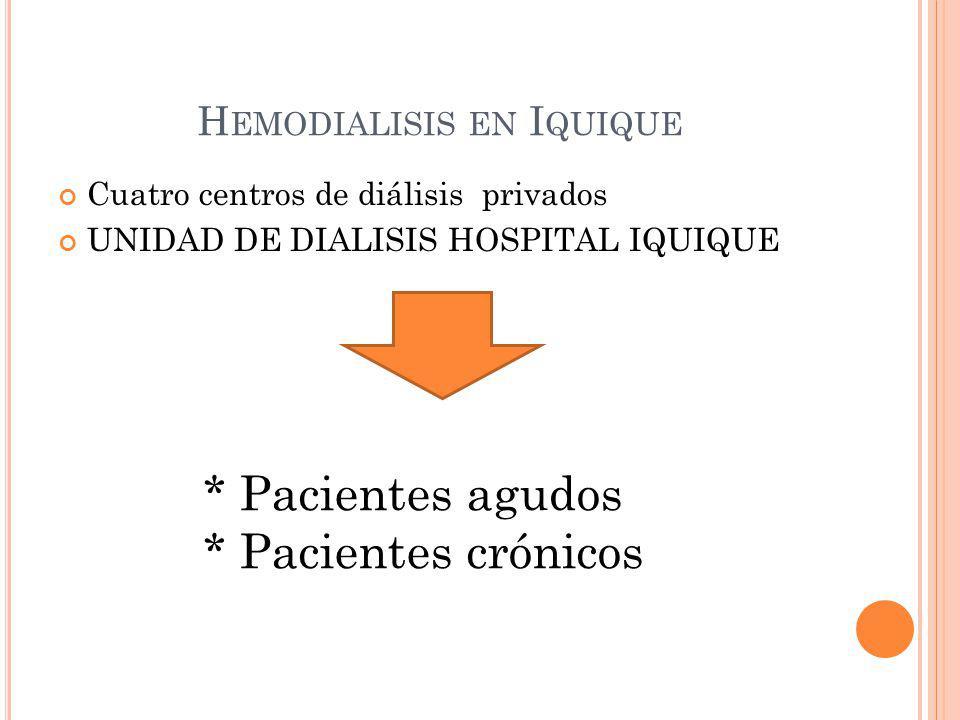 H EMODIALISIS EN I QUIQUE Cuatro centros de diálisis privados UNIDAD DE DIALISIS HOSPITAL IQUIQUE * Pacientes agudos * Pacientes crónicos