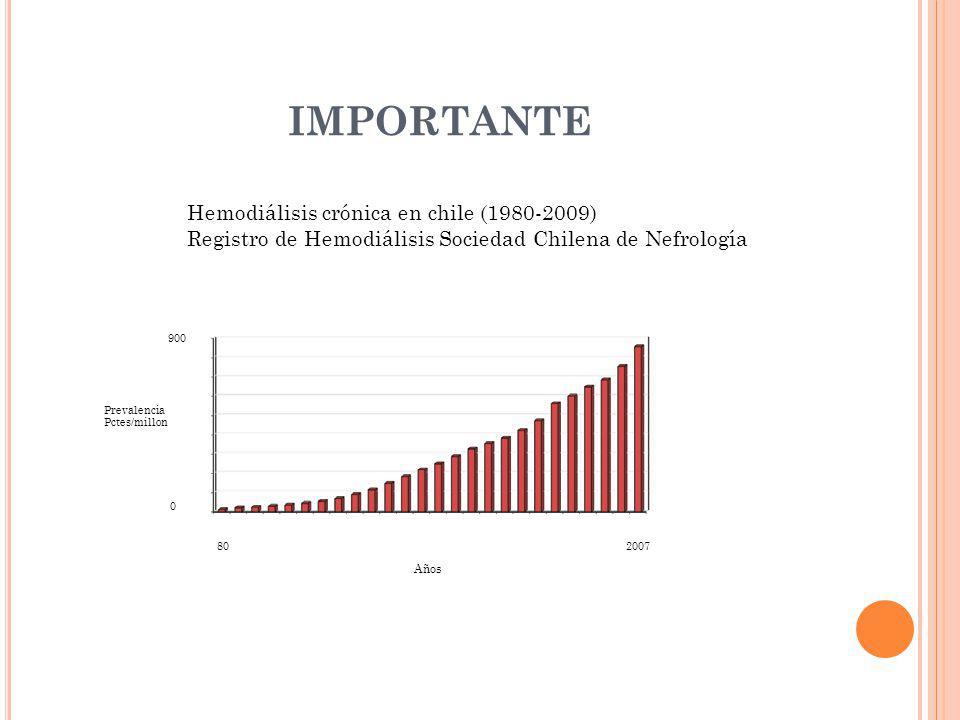 IMPORTANTE Hemodiálisis crónica en chile (1980-2009) Registro de Hemodiálisis Sociedad Chilena de Nefrología 80 2007 Años 900 0 Prevalencia Pctes/mill