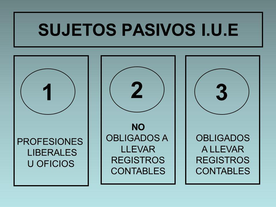 SUJETOS PASIVOS I.U.E PROFESIONES LIBERALES U OFICIOS NO OBLIGADOS A LLEVAR REGISTROS CONTABLES OBLIGADOS A LLEVAR REGISTROS CONTABLES 1 2 3