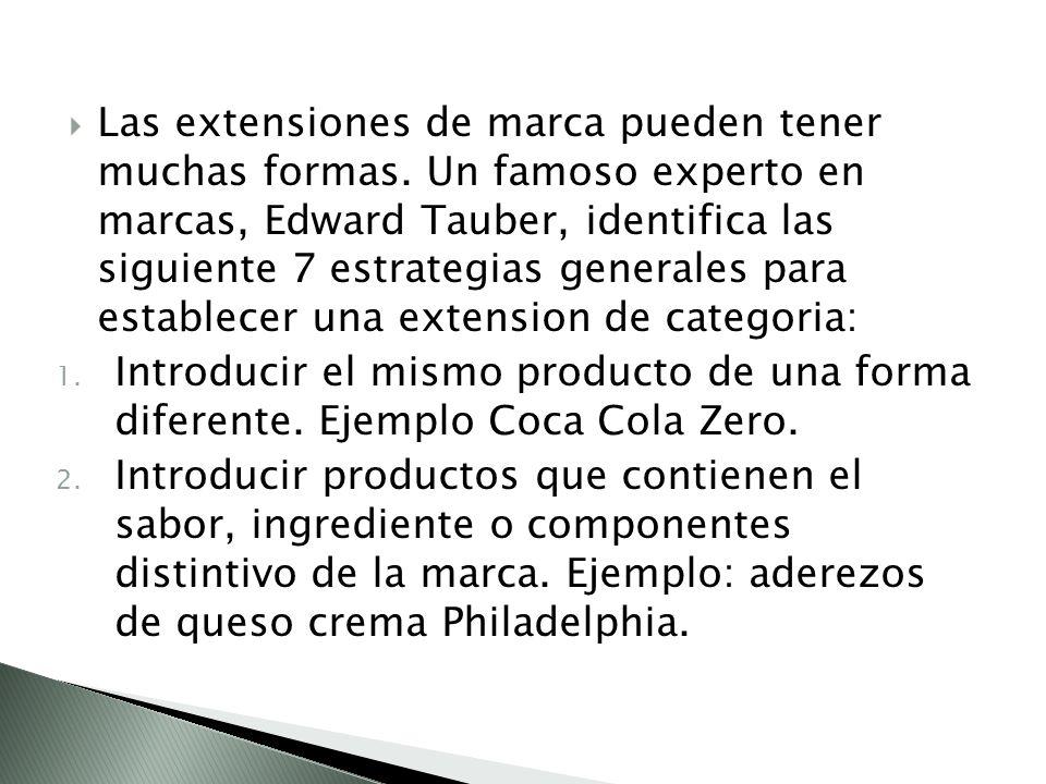 3.Introducir productos acompañantes de las marcas.