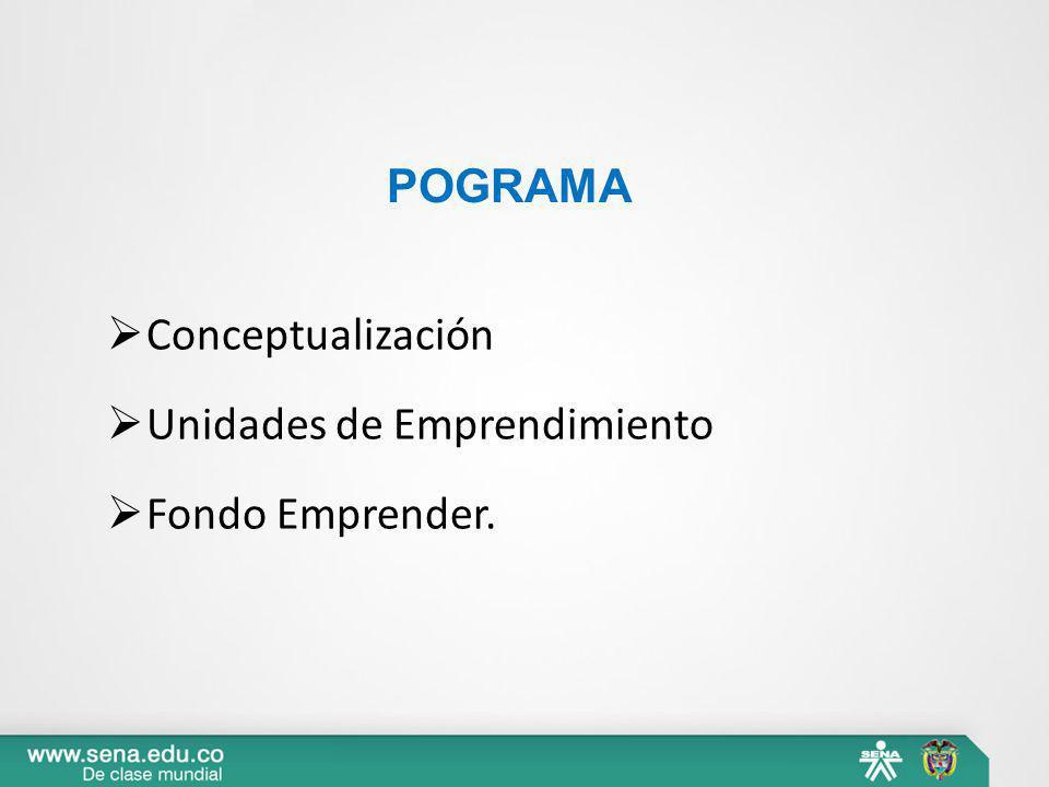 1.FORMULACION DEL PLAN DE NEGOCIOS a.Registro y Asesoría b.