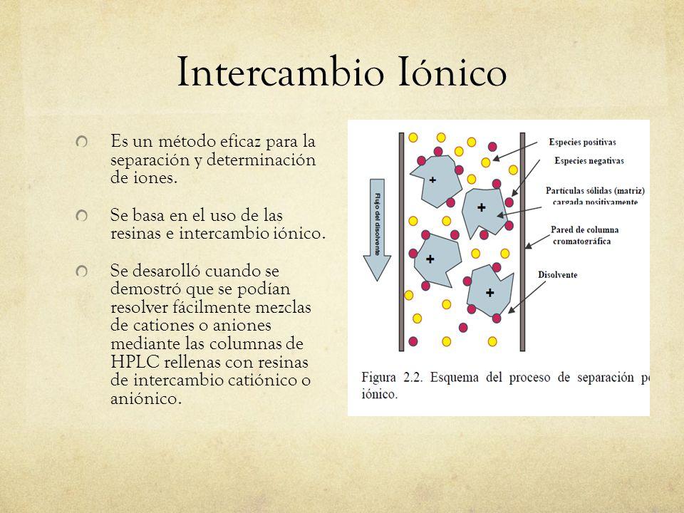 Intercambio Iónico Es un método eficaz para la separación y determinación de iones. Se basa en el uso de las resinas e intercambio iónico. Se desaroll
