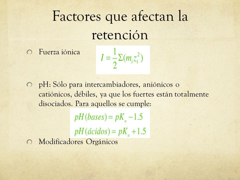 Factores que afectan la retención Fuerza iónica pH: Sólo para intercambiadores, aniónicos o catiónicos, débiles, ya que los fuertes están totalmente d