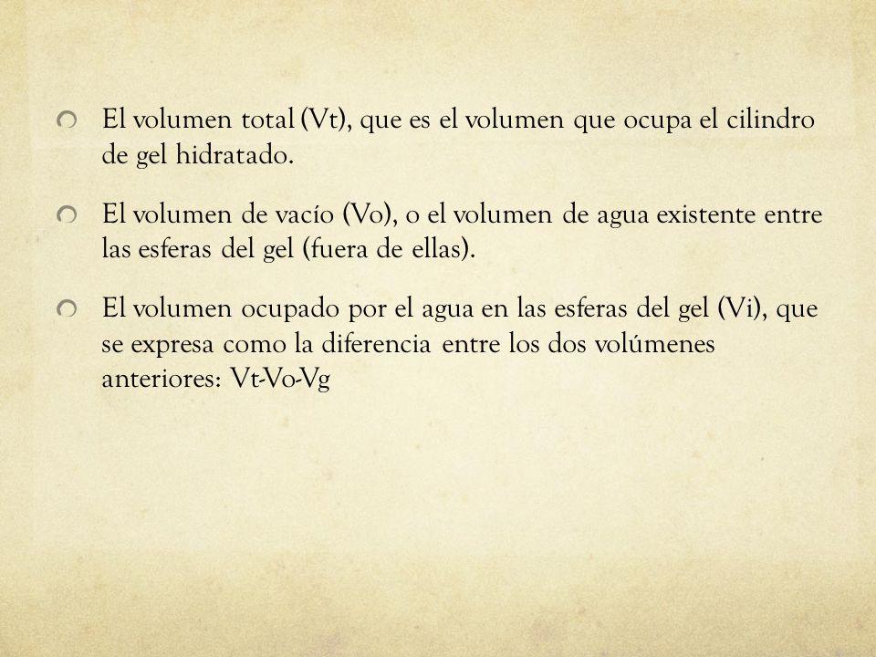 El volumen total (Vt), que es el volumen que ocupa el cilindro de gel hidratado. El volumen de vacío (Vo), o el volumen de agua existente entre las es
