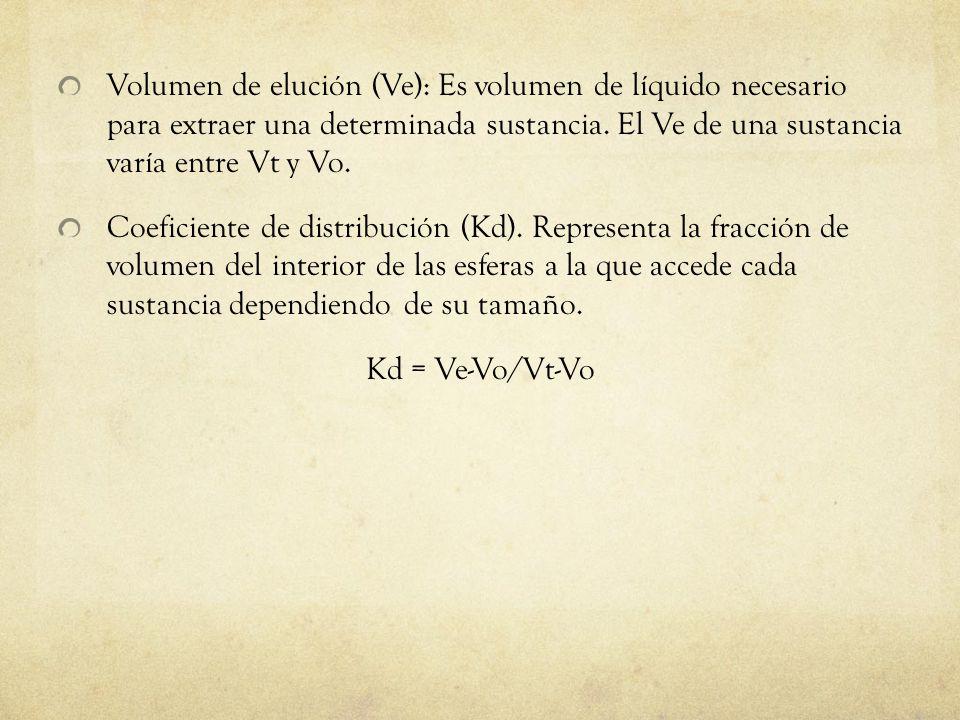 Volumen de elución (Ve): Es volumen de líquido necesario para extraer una determinada sustancia. El Ve de una sustancia varía entre Vt y Vo. Coeficien