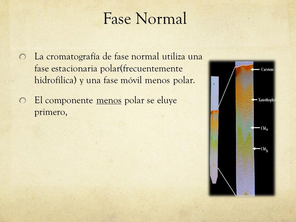 Fase Normal La cromatografía de fase normal utiliza una fase estacionaria polar(frecuentemente hidrofílica) y una fase móvil menos polar. El component