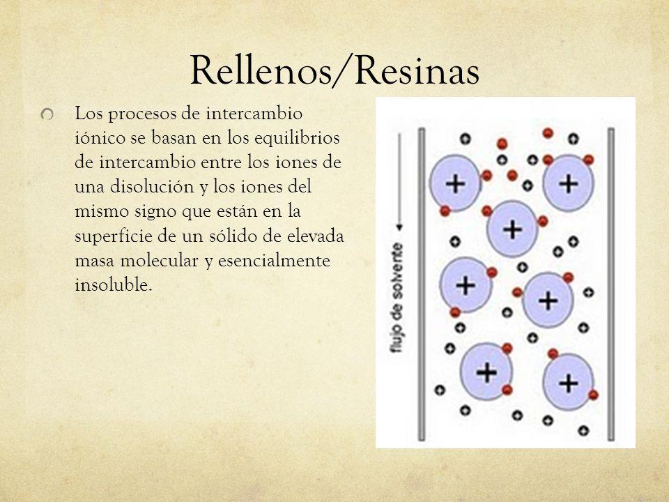 Rellenos/Resinas Los procesos de intercambio iónico se basan en los equilibrios de intercambio entre los iones de una disolución y los iones del mismo