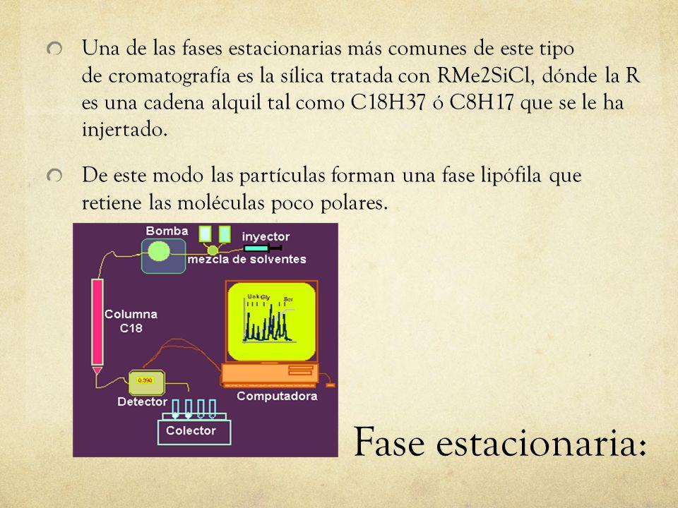 Fase estacionaria: Una de las fases estacionarias más comunes de este tipo de cromatografía es la sílica tratada con RMe2SiCl, dónde la R es una caden