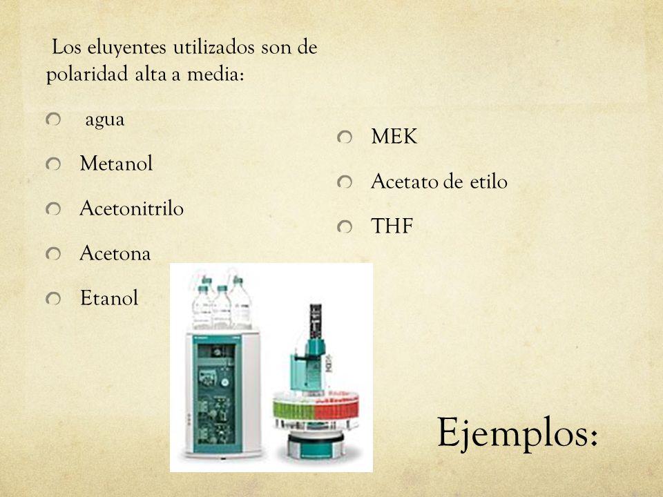 Ejemplos: Los eluyentes utilizados son de polaridad alta a media: agua Metanol Acetonitrilo Acetona Etanol MEK Acetato de etilo THF