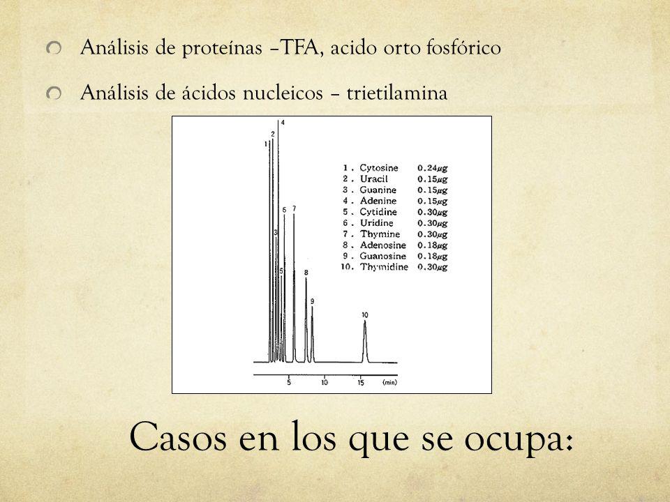 Casos en los que se ocupa: Análisis de proteínas –TFA, acido orto fosfórico Análisis de ácidos nucleicos – trietilamina