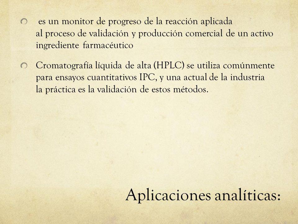 Aplicaciones analíticas: es un monitor de progreso de la reacción aplicada al proceso de validación y producción comercial de un activo ingrediente fa