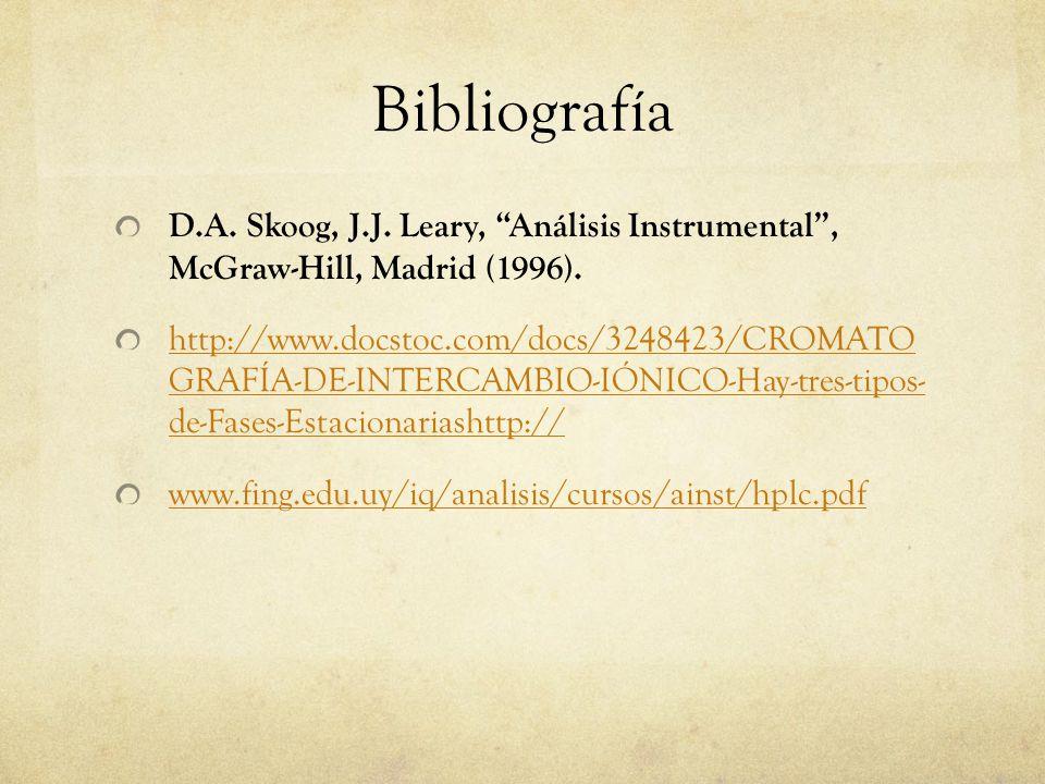 Bibliografía D.A. Skoog, J.J. Leary, Análisis Instrumental, McGraw-Hill, Madrid (1996). http://www.docstoc.com/docs/3248423/CROMATO GRAFÍA-DE-INTERCAM
