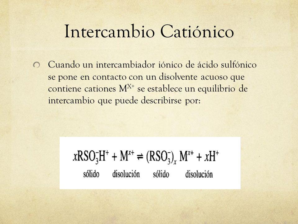 Intercambio Catiónico Cuando un intercambiador iónico de ácido sulfónico se pone en contacto con un disolvente acuoso que contiene cationes M X+ se es