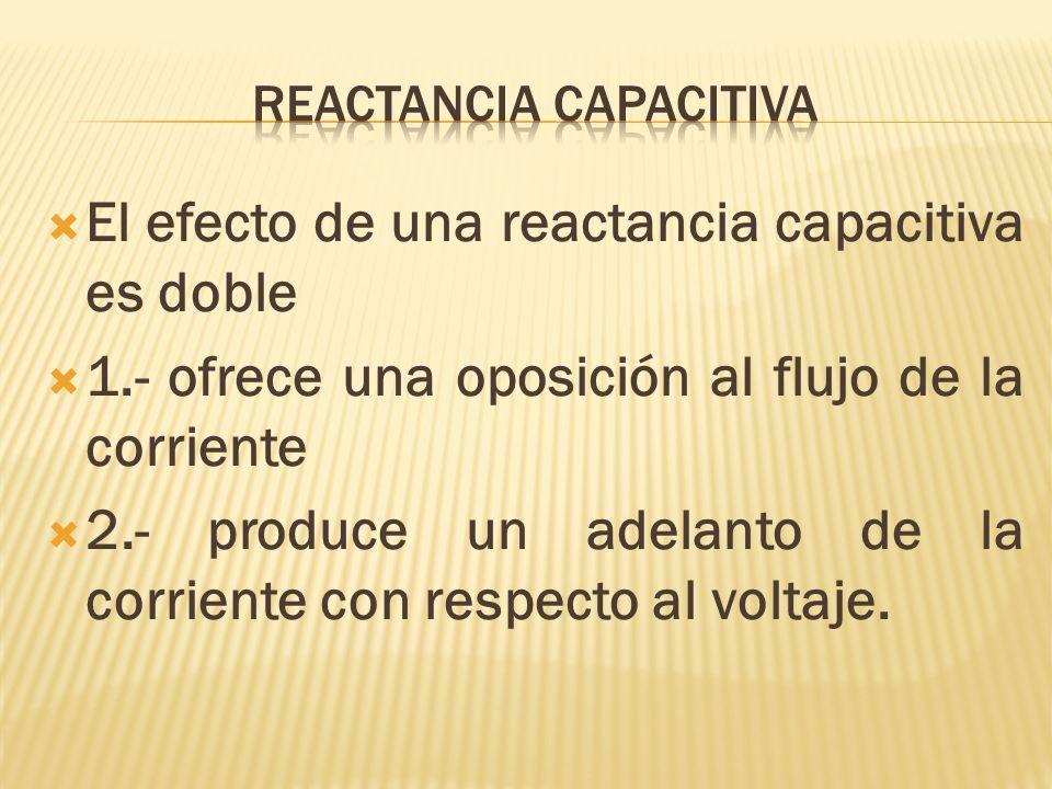 El efecto de una reactancia capacitiva es doble 1.- ofrece una oposición al flujo de la corriente 2.- produce un adelanto de la corriente con respecto