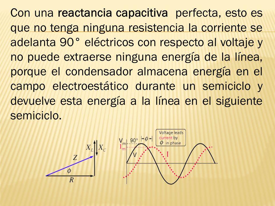 Con una reactancia capacitiva perfecta, esto es que no tenga ninguna resistencia la corriente se adelanta 90° eléctricos con respecto al voltaje y no