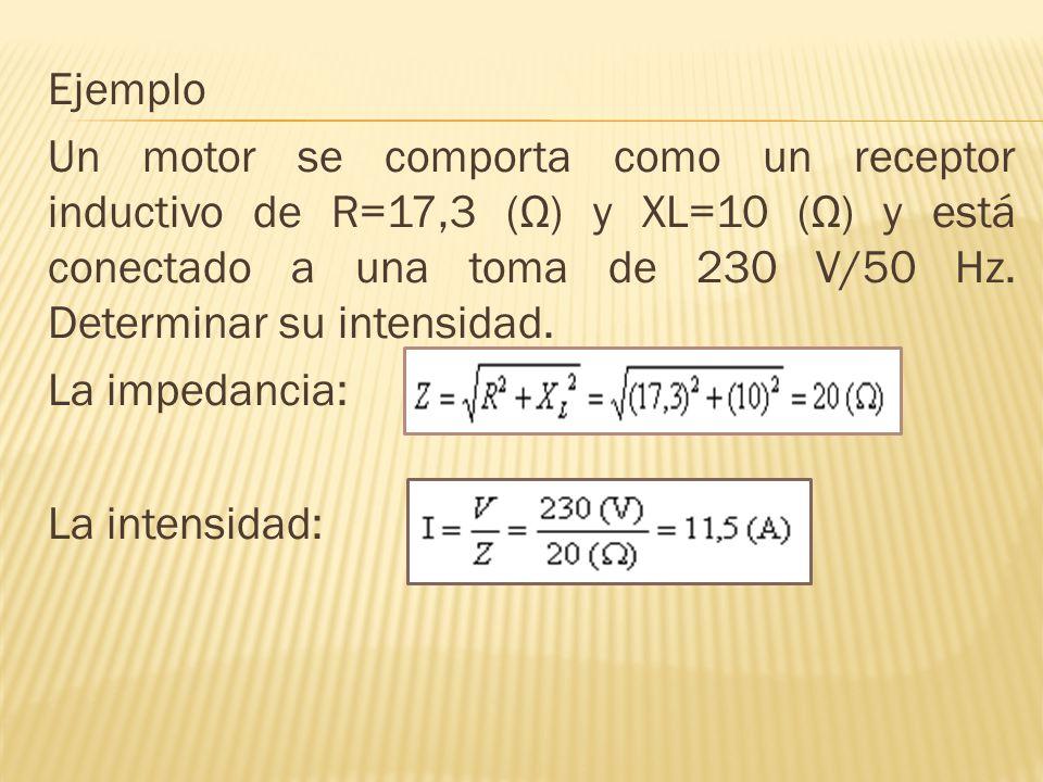 Ejemplo Un motor se comporta como un receptor inductivo de R=17,3 (Ω) y XL=10 (Ω) y está conectado a una toma de 230 V/50 Hz. Determinar su intensidad