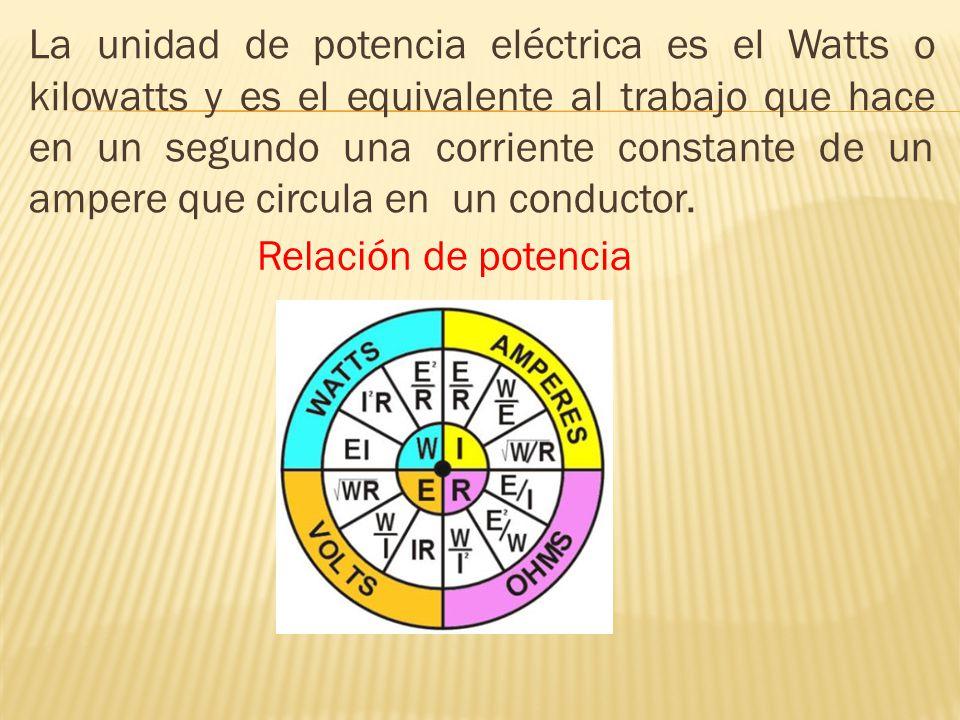 La unidad de potencia eléctrica es el Watts o kilowatts y es el equivalente al trabajo que hace en un segundo una corriente constante de un ampere que