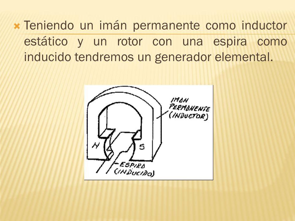 Teniendo un imán permanente como inductor estático y un rotor con una espira como inducido tendremos un generador elemental.