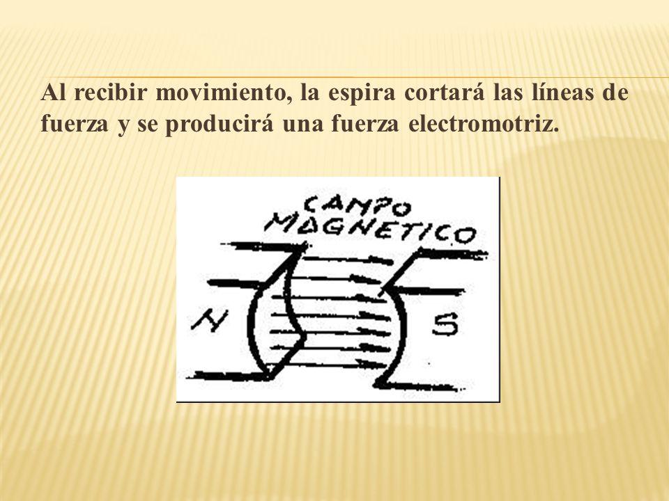 Al recibir movimiento, la espira cortará las líneas de fuerza y se producirá una fuerza electromotriz.