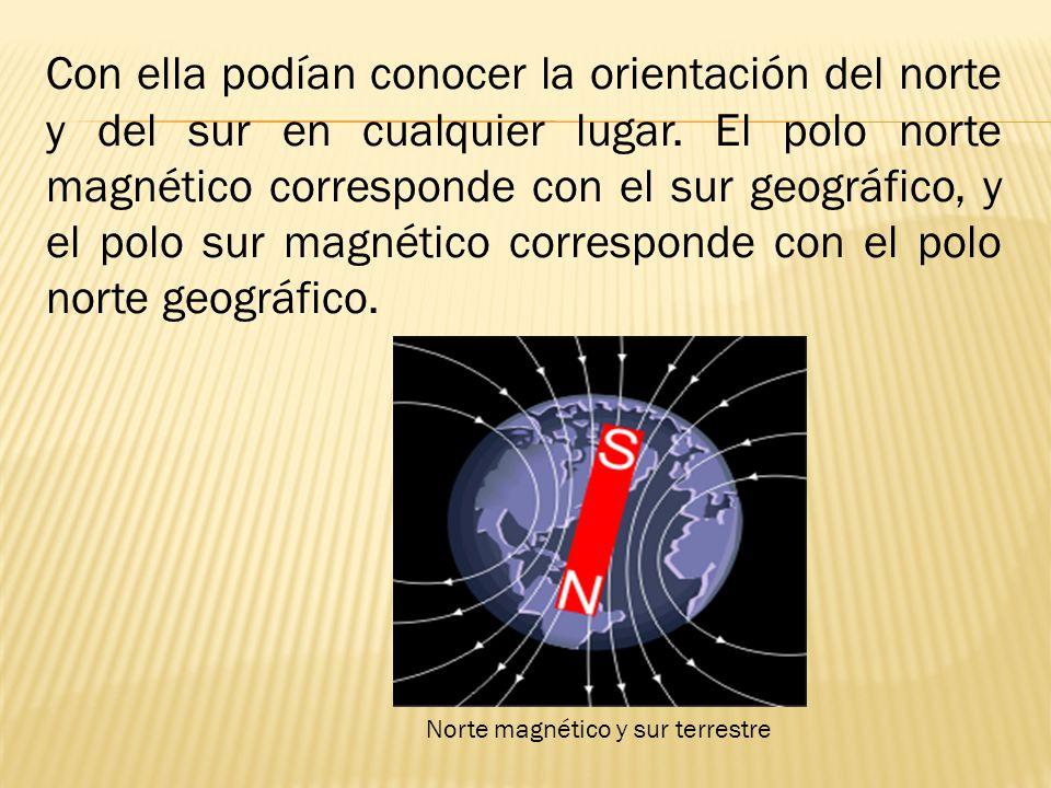 Norte magnético y sur terrestre Con ella podían conocer la orientación del norte y del sur en cualquier lugar.