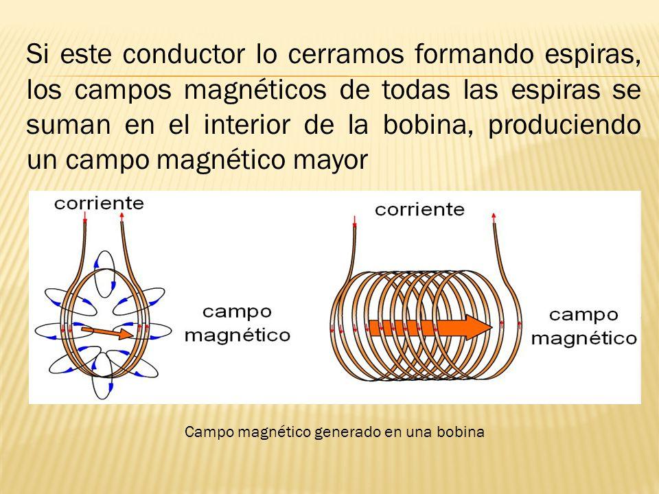 Si este conductor lo cerramos formando espiras, los campos magnéticos de todas las espiras se suman en el interior de la bobina, produciendo un campo magnético mayor Campo magnético generado en una bobina