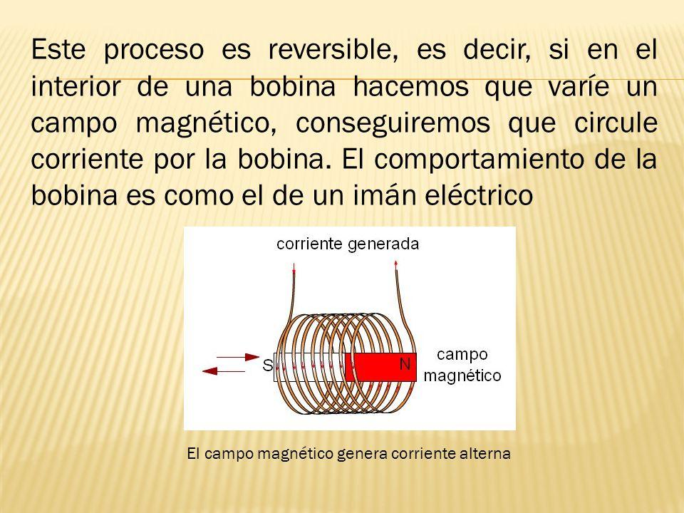 Este proceso es reversible, es decir, si en el interior de una bobina hacemos que varíe un campo magnético, conseguiremos que circule corriente por la bobina.