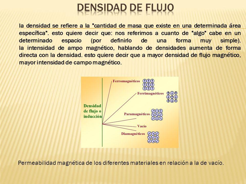 Permeabilidad magnética de los diferentes materiales en relación a la de vacío.