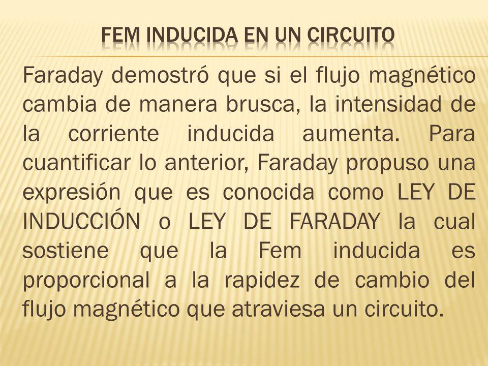 Faraday demostró que si el flujo magnético cambia de manera brusca, la intensidad de la corriente inducida aumenta.
