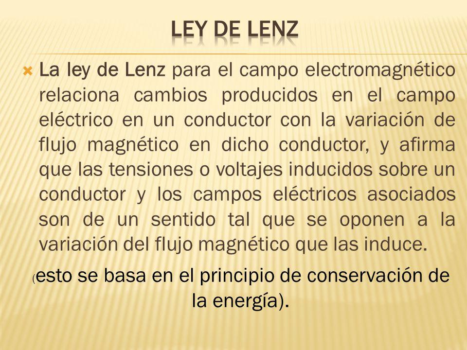La ley de Lenz para el campo electromagnético relaciona cambios producidos en el campo eléctrico en un conductor con la variación de flujo magnético en dicho conductor, y afirma que las tensiones o voltajes inducidos sobre un conductor y los campos eléctricos asociados son de un sentido tal que se oponen a la variación del flujo magnético que las induce.