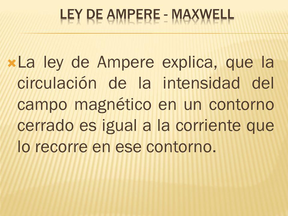 La ley de Ampere explica, que la circulación de la intensidad del campo magnético en un contorno cerrado es igual a la corriente que lo recorre en ese contorno.