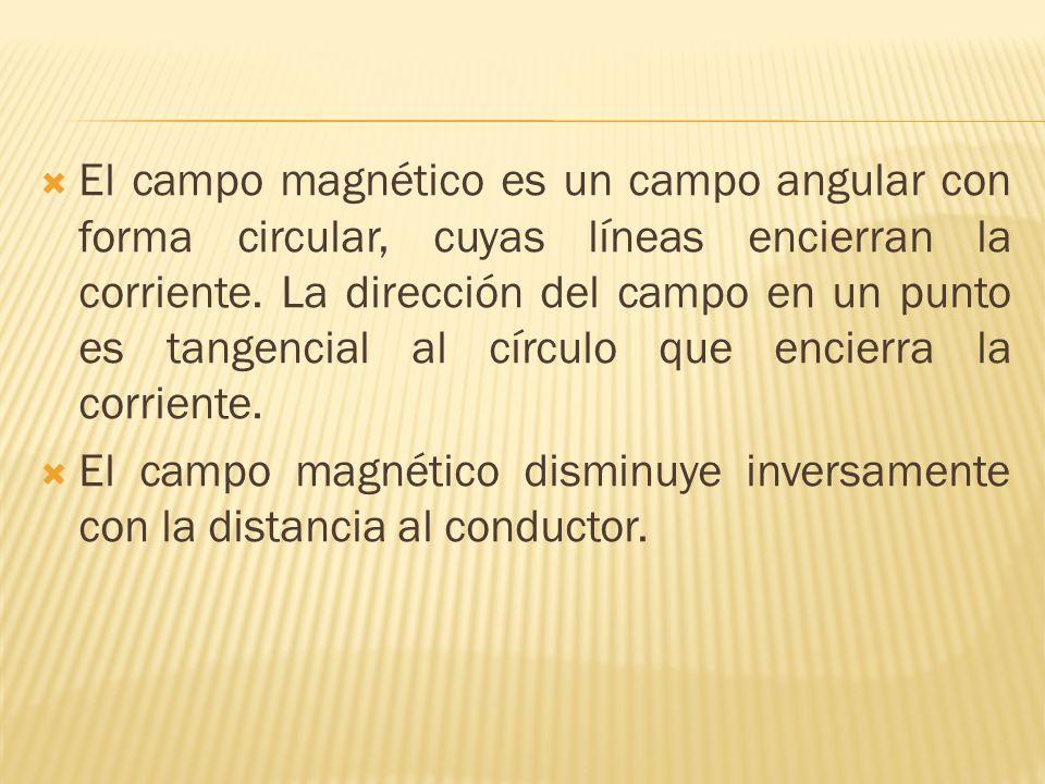 El campo magnético es un campo angular con forma circular, cuyas líneas encierran la corriente.