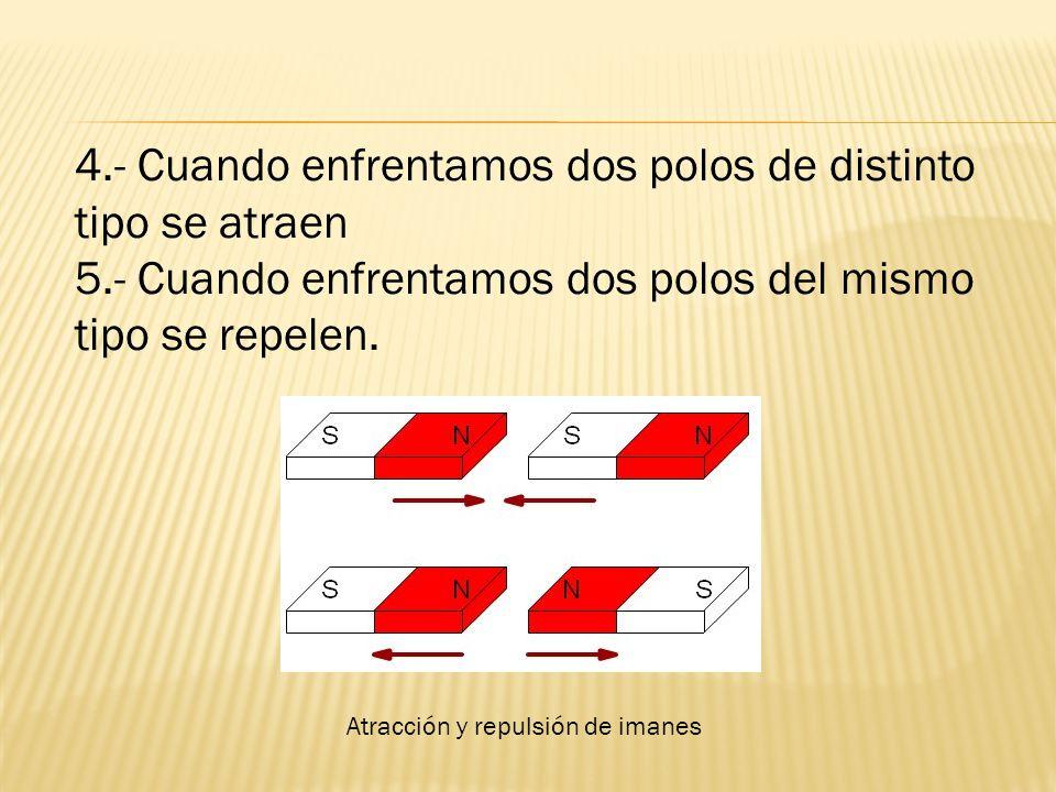 4.- Cuando enfrentamos dos polos de distinto tipo se atraen 5.- Cuando enfrentamos dos polos del mismo tipo se repelen.