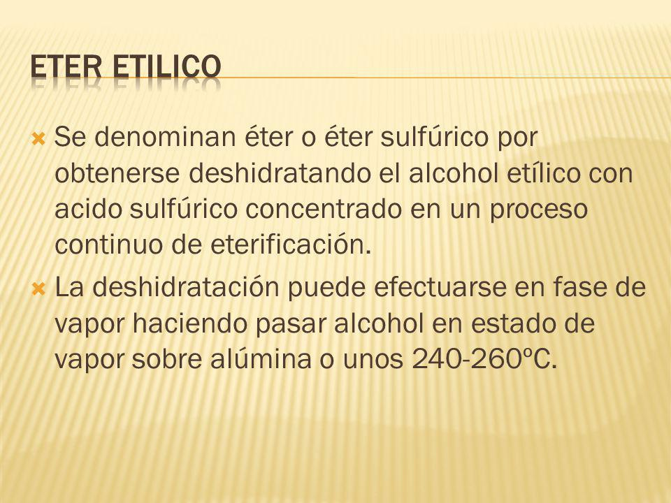 Se denominan éter o éter sulfúrico por obtenerse deshidratando el alcohol etílico con acido sulfúrico concentrado en un proceso continuo de eterificac