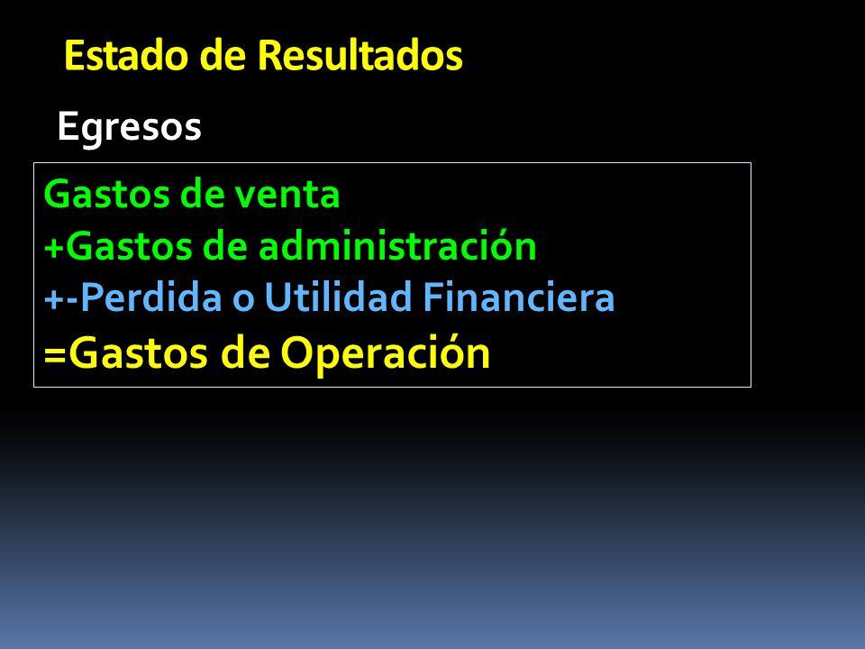 Estado de Resultados Egresos Gastos de venta +Gastos de administración +-Perdida o Utilidad Financiera =Gastos de Operación