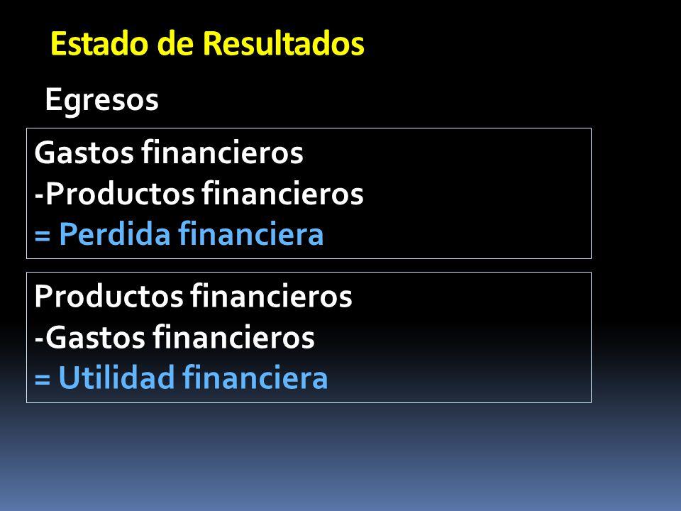 Estado de Resultados Egresos Gastos financieros -Productos financieros = Perdida financiera Productos financieros -Gastos financieros = Utilidad finan