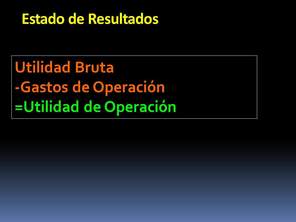 Estado de Resultados Utilidad Bruta -Gastos de Operación =Utilidad de Operación