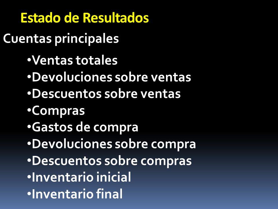 Estado de Resultados PARTE II.