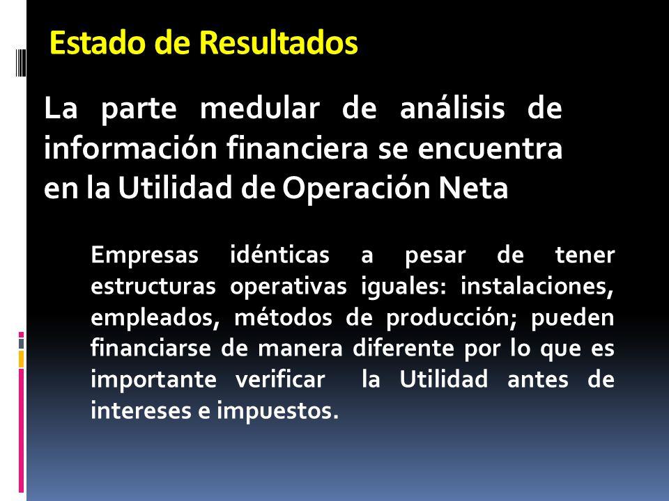 Estado de Resultados La parte medular de análisis de información financiera se encuentra en la Utilidad de Operación Neta Empresas idénticas a pesar d