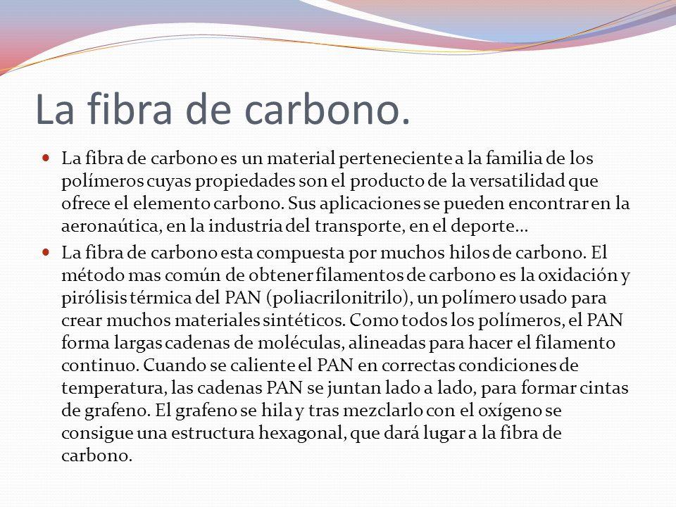 Propiedades de la fibra de carbono.