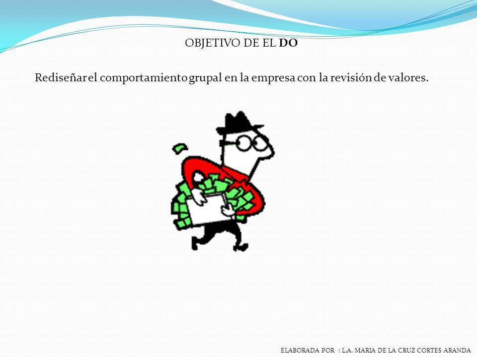 OBJETIVO DE EL DO Rediseñar el comportamiento grupal en la empresa con la revisión de valores.