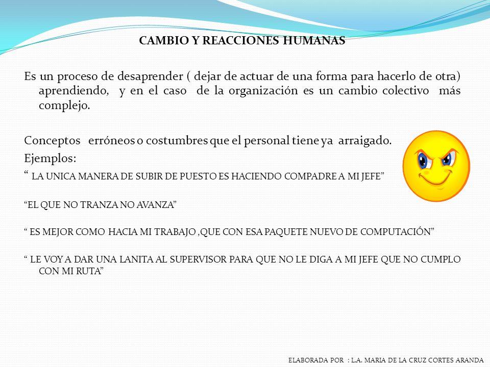 POBLEMAS DE LA EMPRESA RELACIONADOS CON ACTITUDES Y CULTURA 1) Eficiencia organizacional.