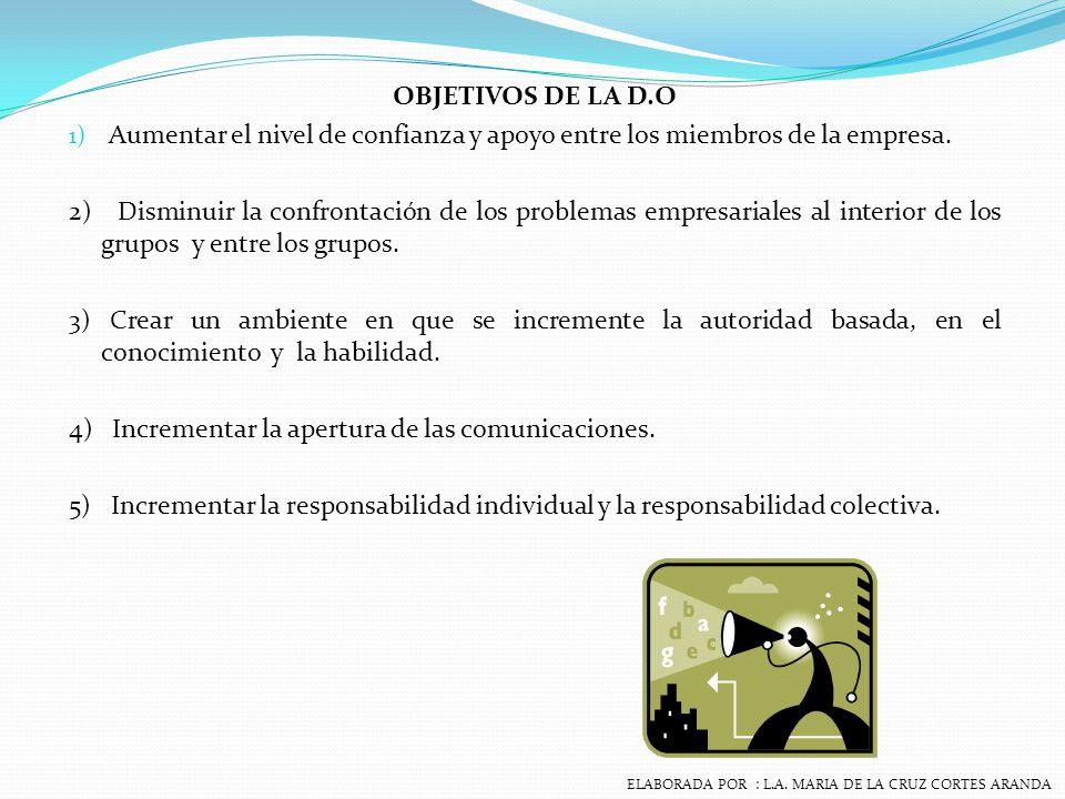 CUESTINARIO TIPICO DE D.O OBJETIVO.METAS.