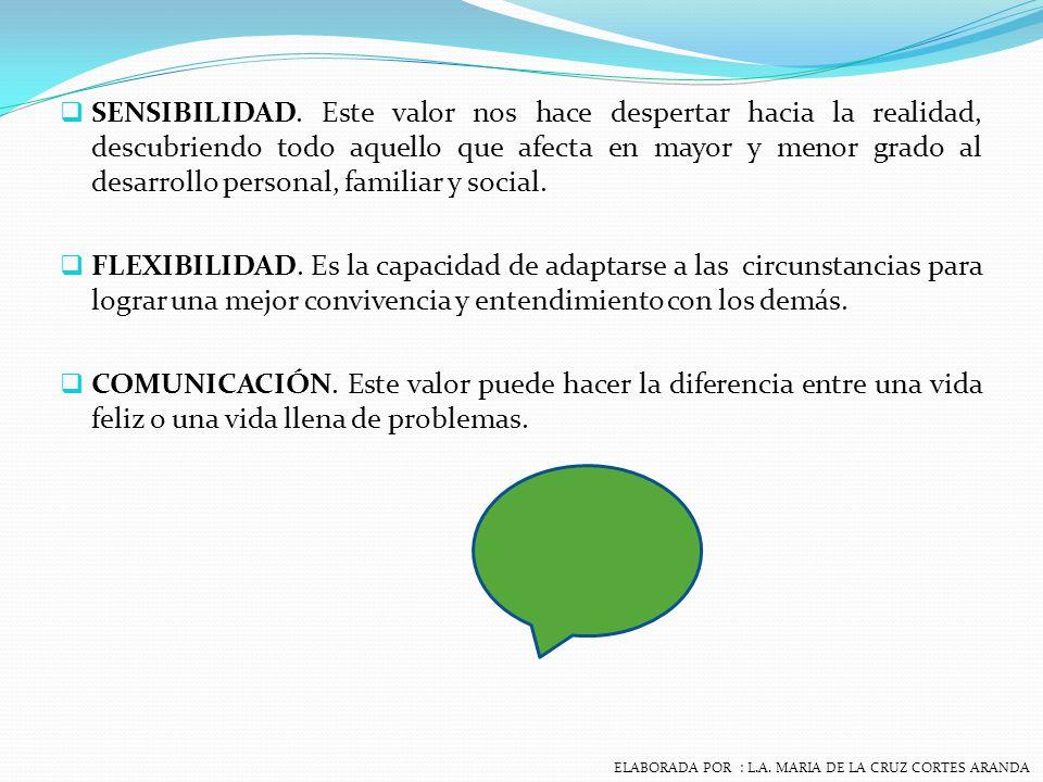 COMPORTAMIENTO INDIVIDUAL Según Claes Jassen nos dice que el cambio de actitud pasa por cuatro etapas: 1.COMPLACENCIA MEDIOCRIDAD COMPASION FANTASIA 4.