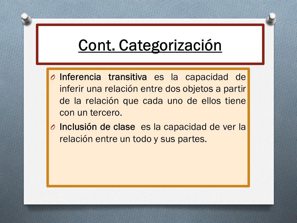 Cont. Categorización O Inferencia transitiva es la capacidad de inferir una relación entre dos objetos a partir de la relación que cada uno de ellos t