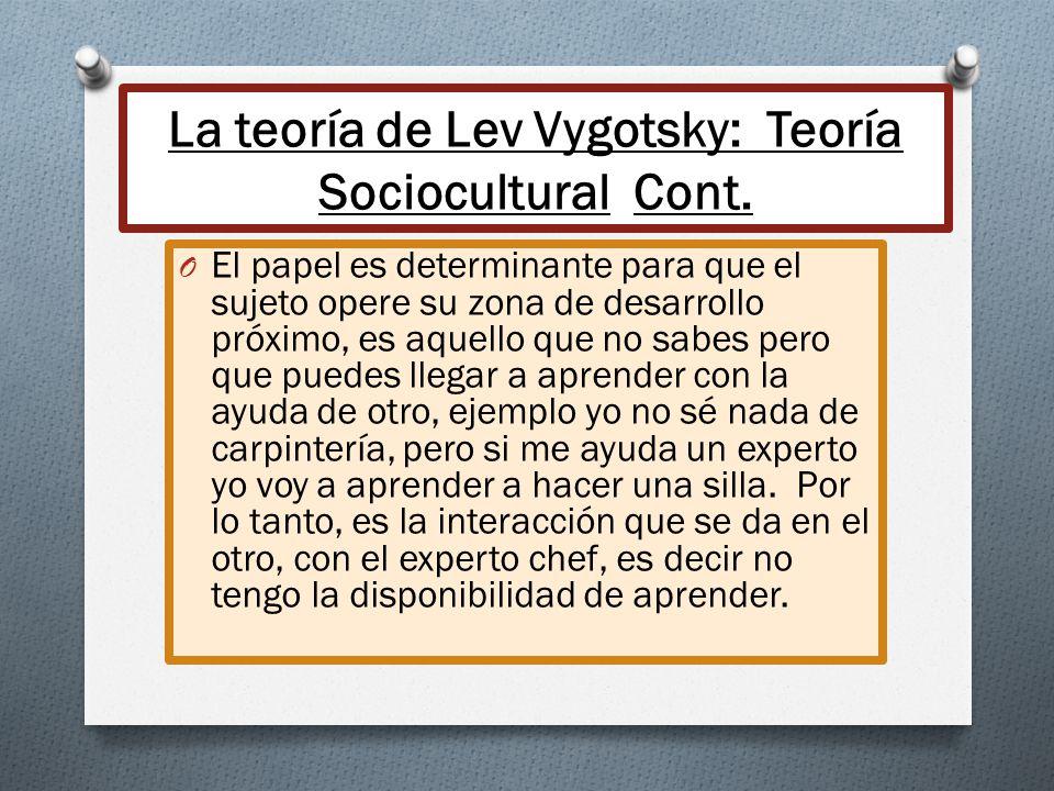 La teoría de Lev Vygotsky: Teoría Sociocultural Cont. O El papel es determinante para que el sujeto opere su zona de desarrollo próximo, es aquello qu