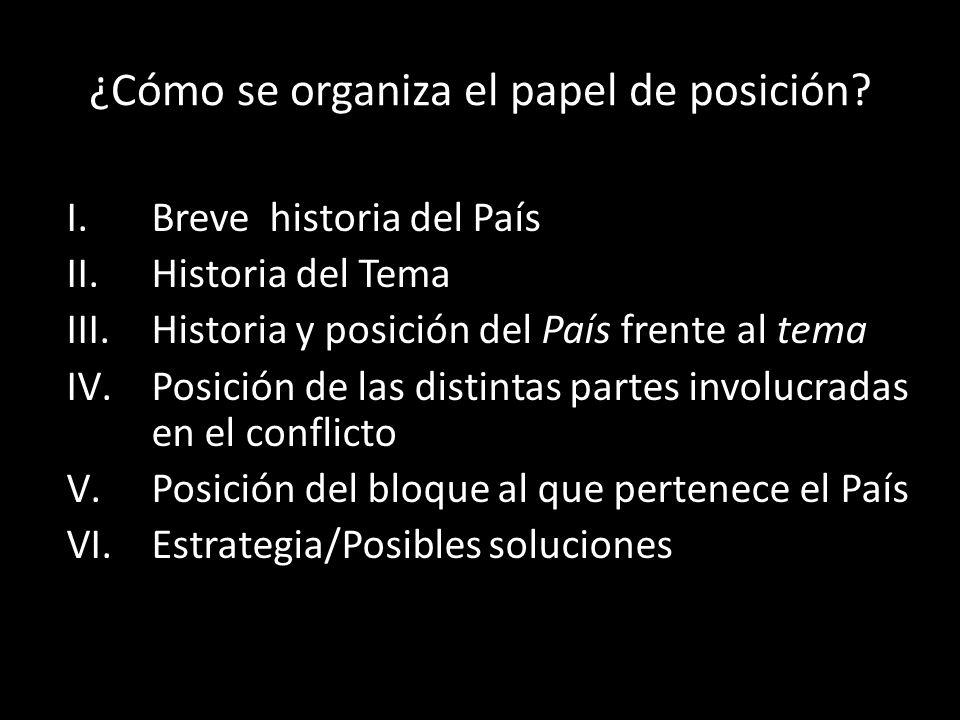 ¿Cómo se organiza el papel de posición? I.Breve historia del País II.Historia del Tema III.Historia y posición del País frente al tema IV.Posición de